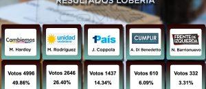elecciones 45m
