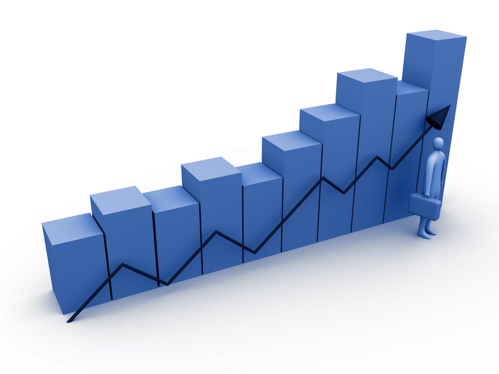 grafico de aumento