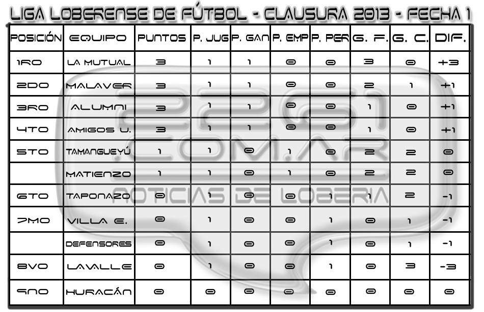 tabla11ED