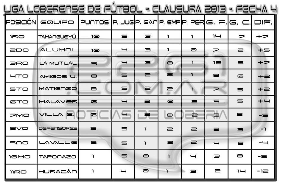 tabla5a fechaED copia