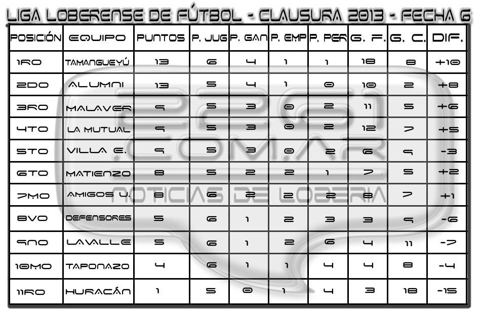 tabla6a fechaED copia
