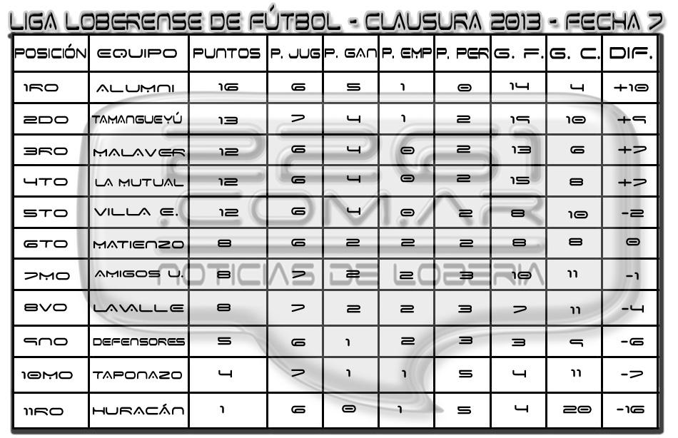 tabla7a fechaED copia