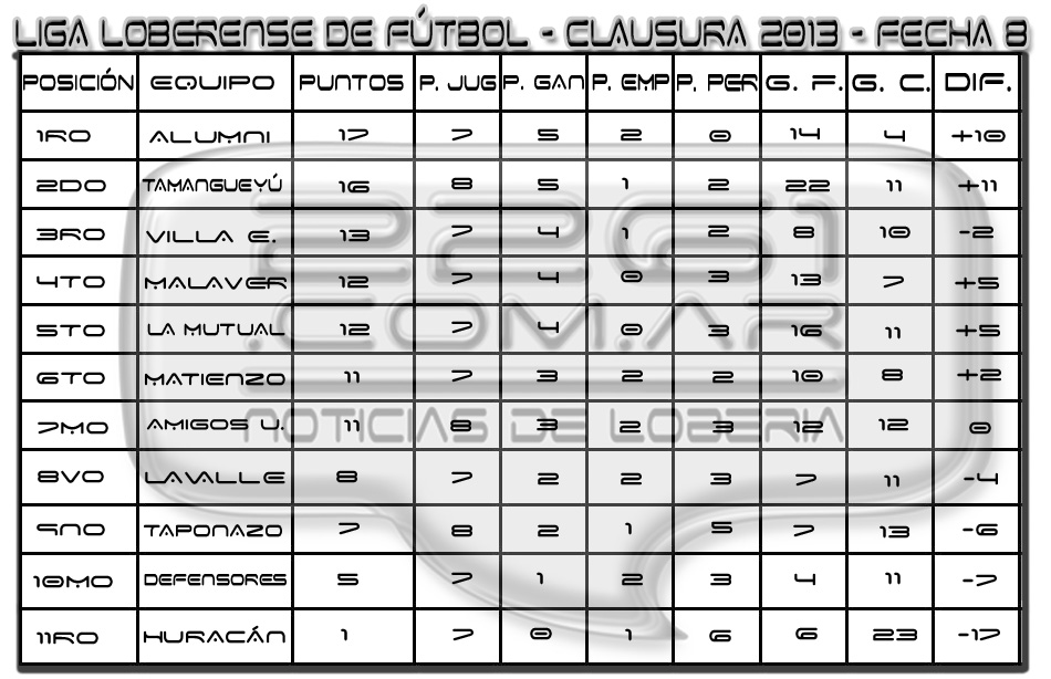 tabla8a fechaED copia